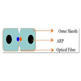 optical-fiber-drop-cable